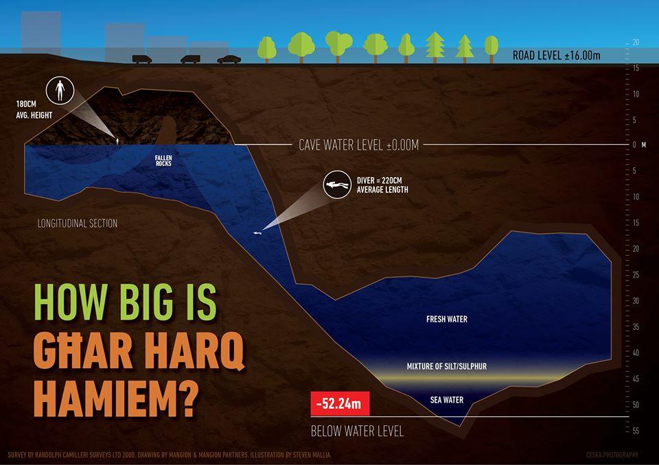 Ghar Harq Hamiem graph [Steven Mallia]