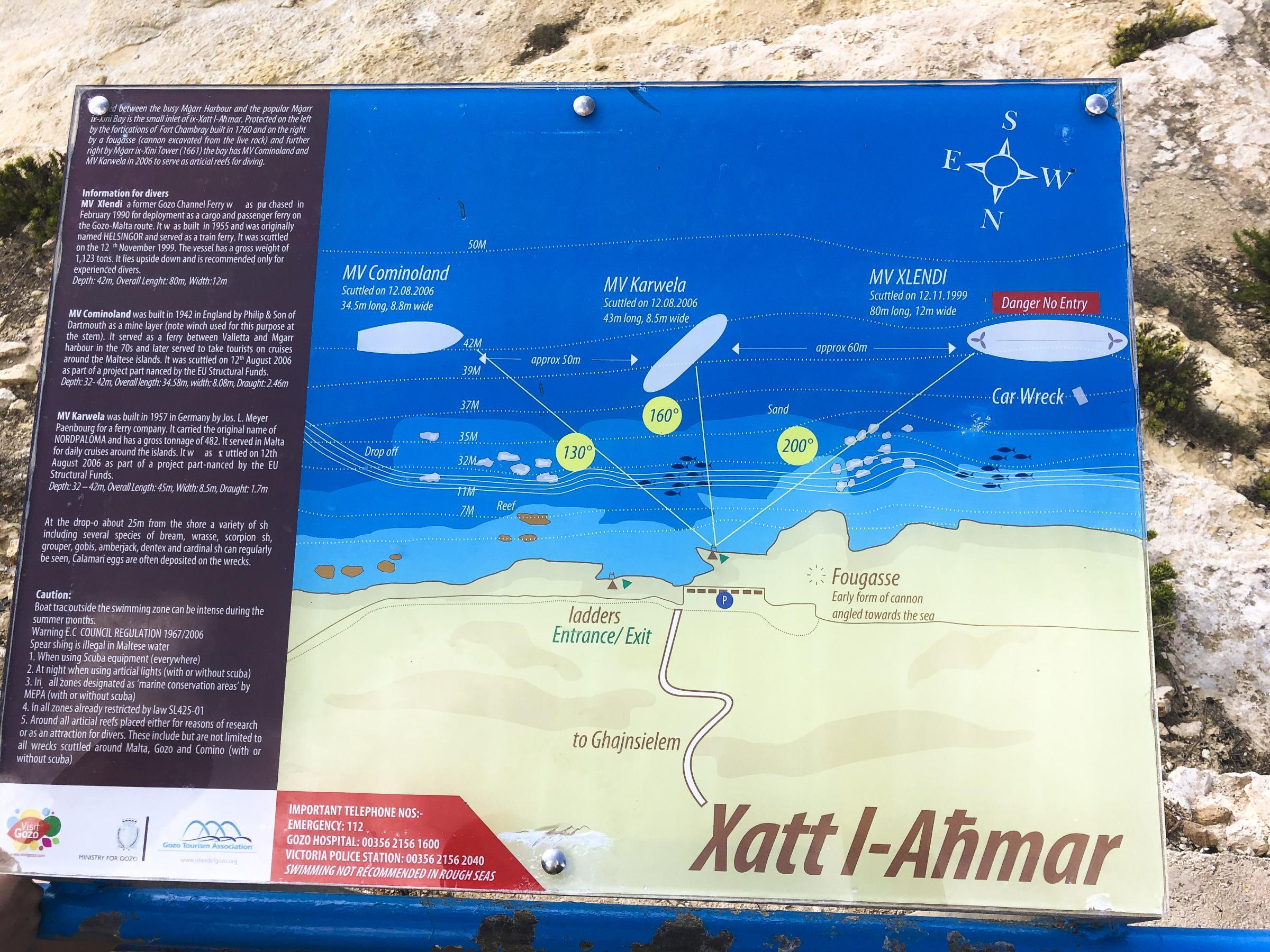 Map of Gozo wrecks